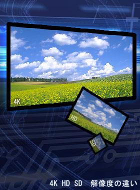 4K HD SD 解像度の違い
